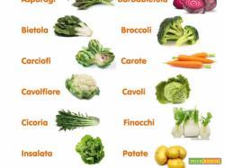 Marzo le verdure e la frutta di questo mese di transizione